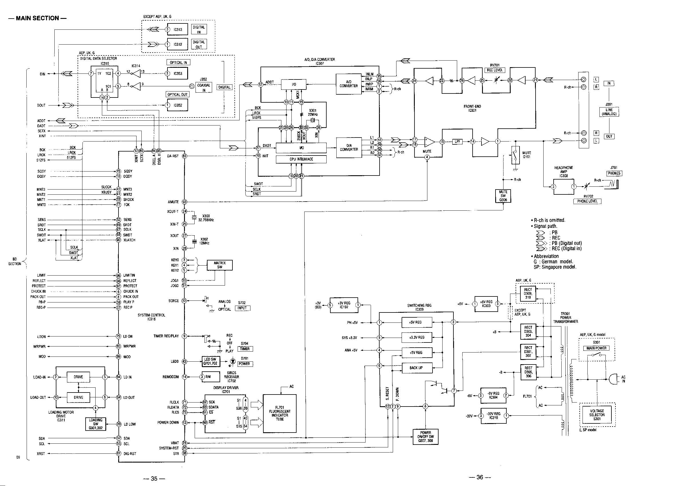 Wiring Diagram For Sigma M30 Alarm : Md community page manuals
