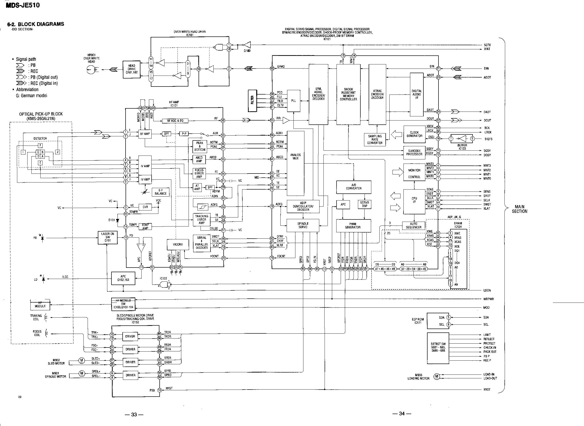 Old Minidisc Page News 1997 2001 Yamaha R1 Wiring Harness Diagram