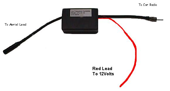 Mdcp Car Radio Frequency Converters Product Table