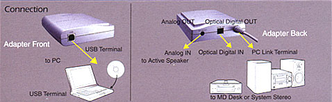 tcm4 radiometer manual transfer